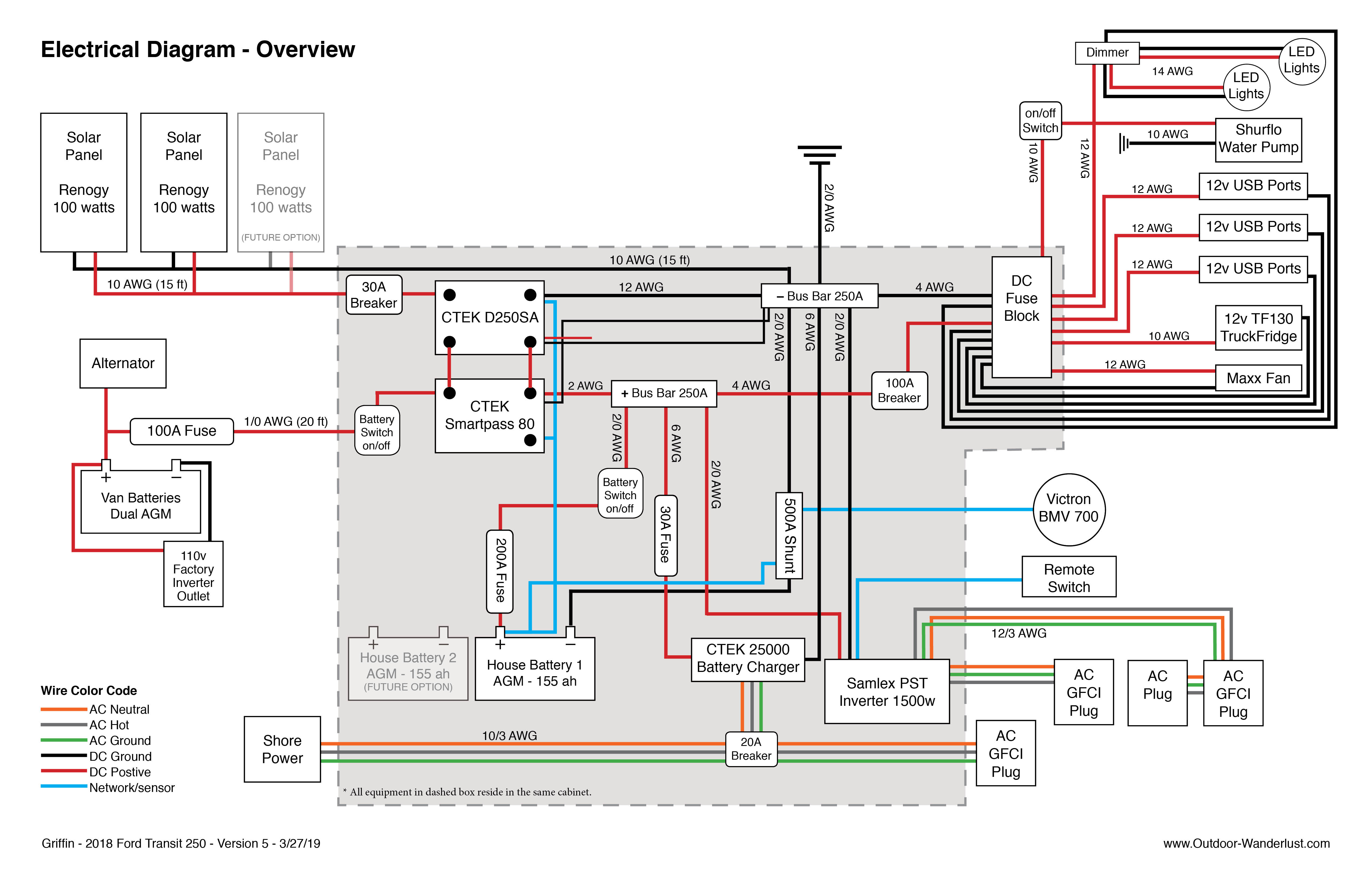 Van Conversion Electrical System Designing Our System